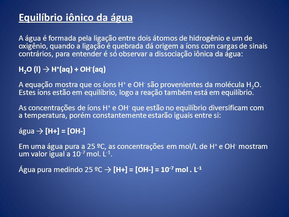 Equilíbrio iônico da água A água é formada pela ligação entre dois átomos de hidrogênio e um de oxigênio, quando a ligação é quebrada dá origem a íons com cargas de sinais contrários, para entender é só observar a dissociação iônica da água: H 2 O (l) H + (aq) + OH - (aq) A equação mostra que os íons H + e OH - são provenientes da molécula H 2 O.