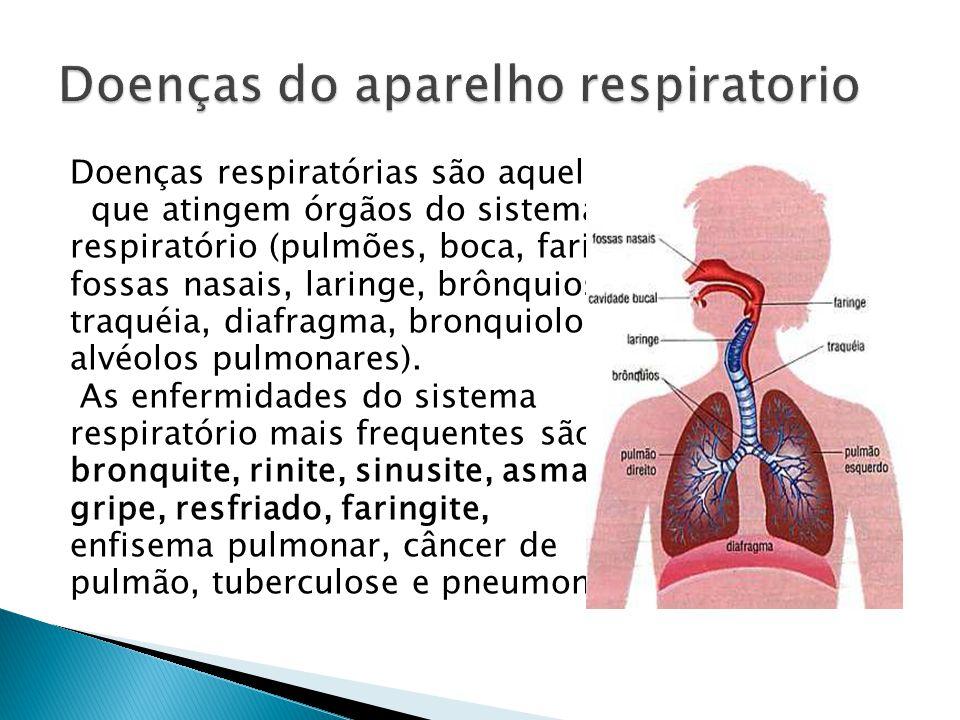 Doenças respiratórias são aquelas que atingem órgãos do sistema respiratório (pulmões, boca, faringe, fossas nasais, laringe, brônquios, traquéia, dia
