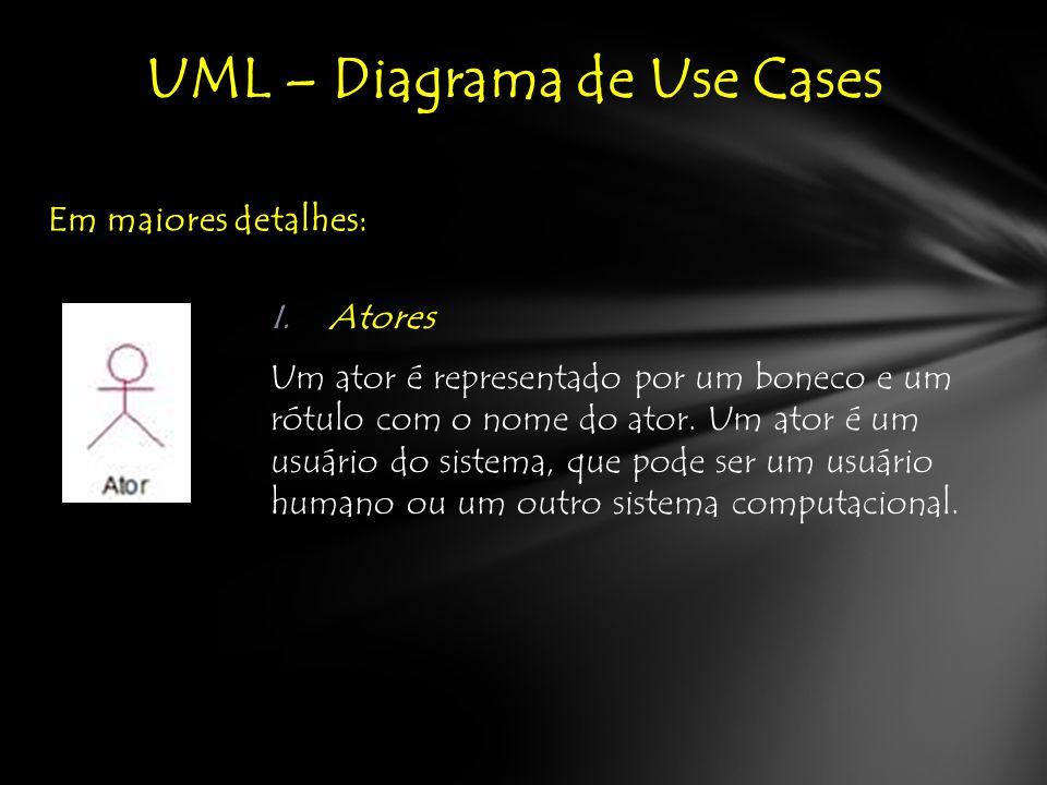 Em maiores detalhes: UML – Diagrama de Use Cases I.Atores Um ator é representado por um boneco e um rótulo com o nome do ator.