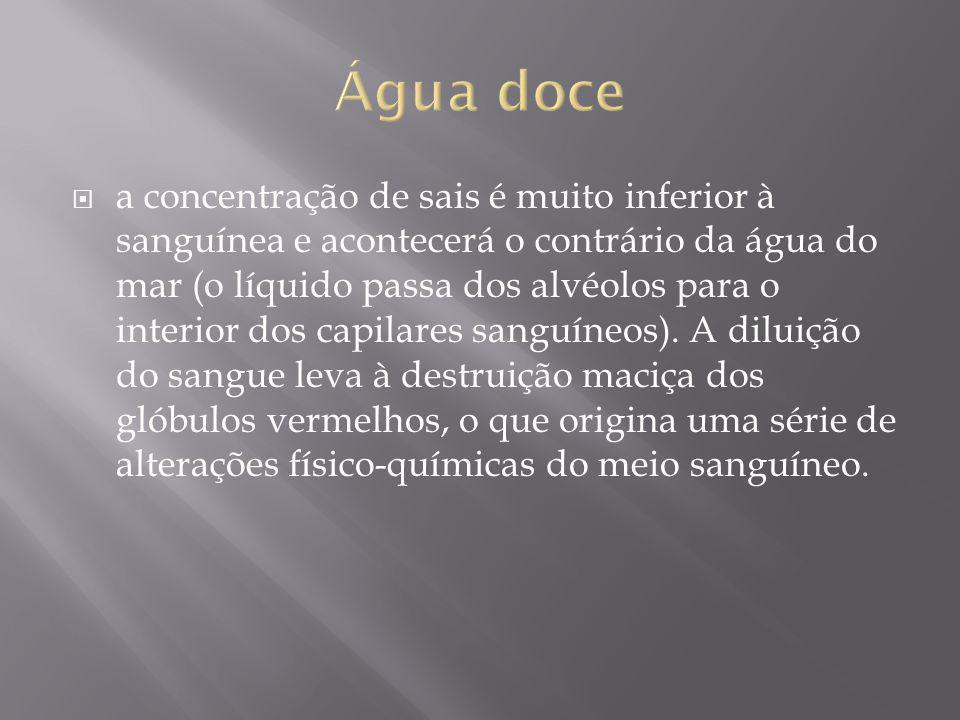 a concentração de sais é muito inferior à sanguínea e acontecerá o contrário da água do mar (o líquido passa dos alvéolos para o interior dos capilare