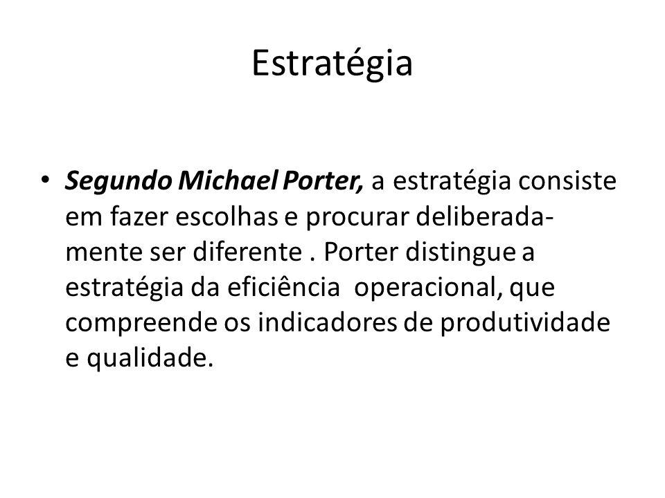 Estratégia Segundo Michael Porter, a estratégia consiste em fazer escolhas e procurar deliberada- mente ser diferente. Porter distingue a estratégia d