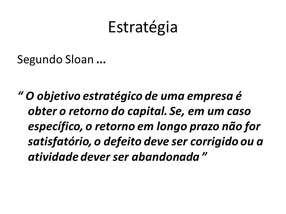 Estratégia Segundo Sloan... O objetivo estratégico de uma empresa é obter o retorno do capital. Se, em um caso específico, o retorno em longo prazo nã