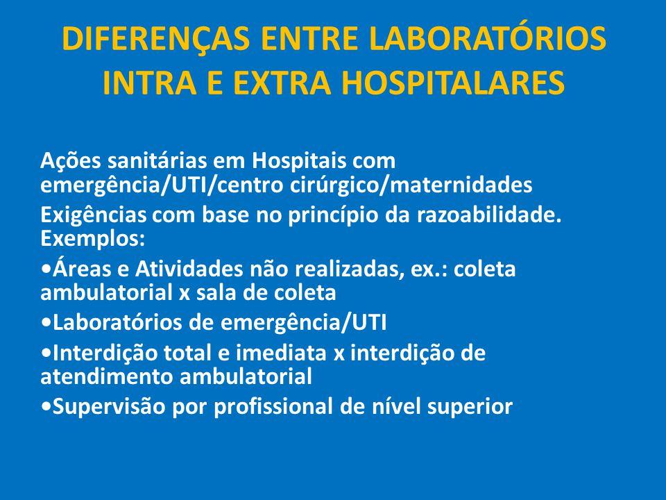 DIFERENÇAS ENTRE LABORATÓRIOS INTRA E EXTRA HOSPITALARES Ações sanitárias em Hospitais com emergência/UTI/centro cirúrgico/maternidades Exigências com base no princípio da razoabilidade.