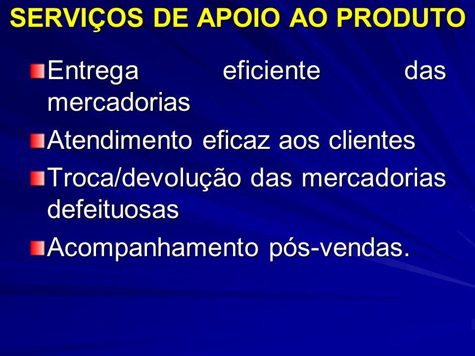 SERVIÇOS DE APOIO AO PRODUTO Entrega eficiente das mercadorias Atendimento eficaz aos clientes Troca/devolução das mercadorias defeituosas Acompanhamento pós-vendas.