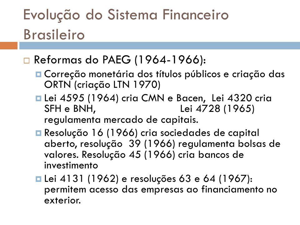 Evolução do Sistema Financeiro Brasileiro Reforma do PAEG: buscam criar um sistema segmentado para permitir o financiamento de longo prazo não- inflacionário.