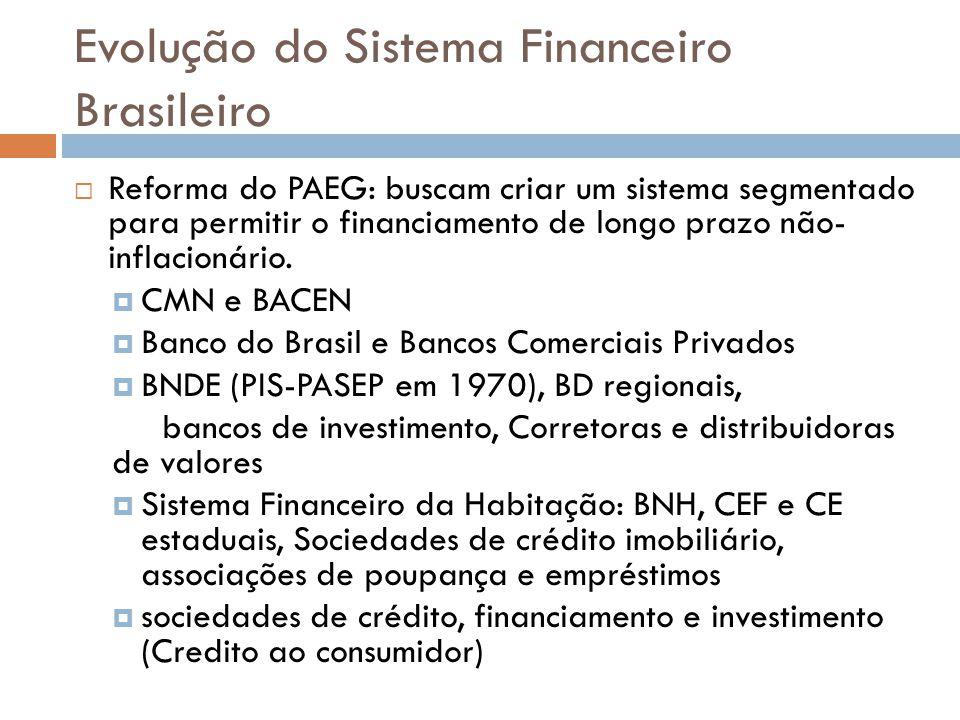 Evolução do Sistema Financeiro Brasileiro Limitações da reforma Tendência a conglomeração estimulada a partir do milagre Recurso ao financiamento privado no exterior.