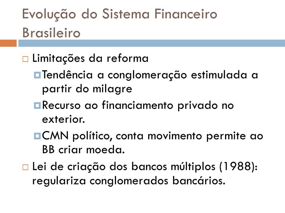 Evolução do Sistema Financeiro Brasileiro Limitações da reforma Tendência a conglomeração estimulada a partir do milagre Recurso ao financiamento priv