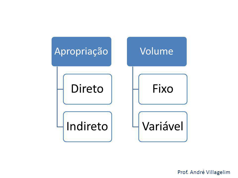 Apropriação DiretoIndireto Volume FixoVariável