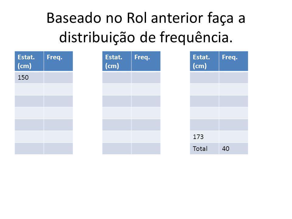 Baseado no Rol anterior faça a distribuição de frequência. Estat. (cm) Freq.Estat. (cm) Freq.Estat. (cm) Freq. 150 173 Total40