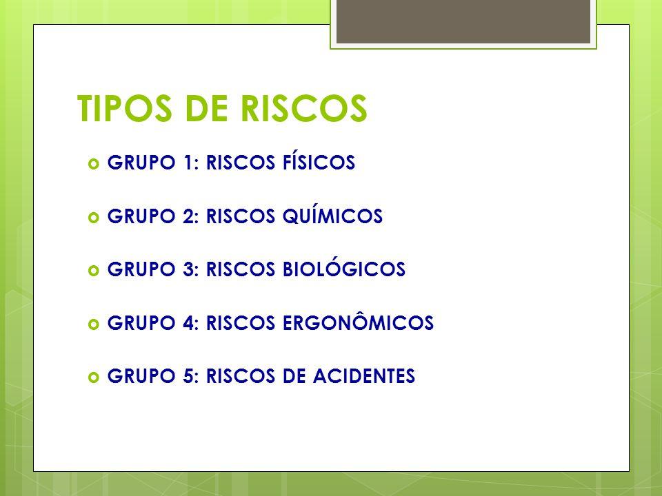 TIPOS DE RISCOS GRUPO 1: RISCOS FÍSICOS GRUPO 2: RISCOS QUÍMICOS GRUPO 3: RISCOS BIOLÓGICOS GRUPO 4: RISCOS ERGONÔMICOS GRUPO 5: RISCOS DE ACIDENTES