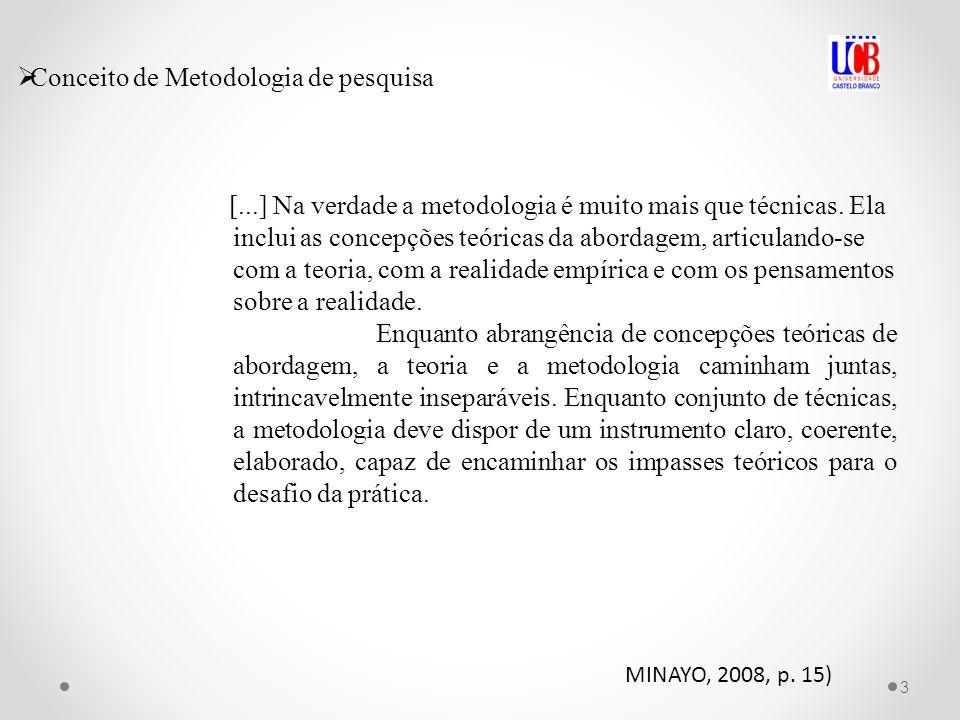 Conceito de Metodologia de pesquisa [...] Na verdade a metodologia é muito mais que técnicas. Ela inclui as concepções teóricas da abordagem, articula