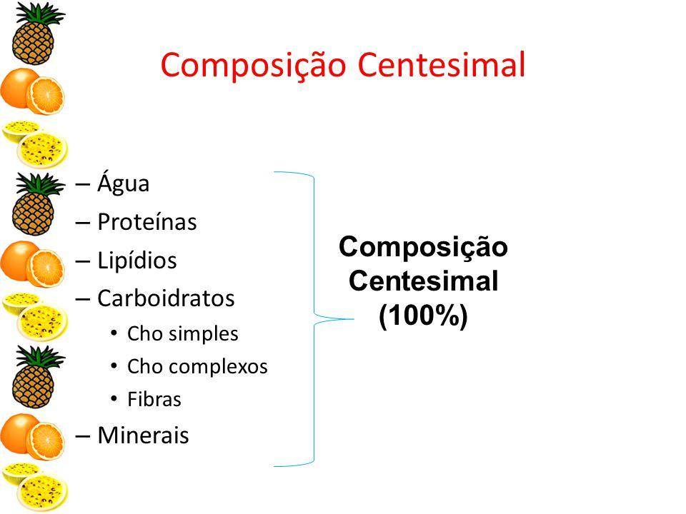 Composição Centesimal – Água – Proteínas – Lipídios – Carboidratos Cho simples Cho complexos Fibras – Minerais Composição Centesimal (100%)