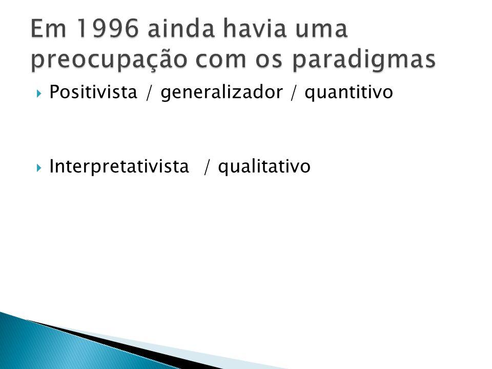 Positivista / generalizador / quantitivo Interpretativista / qualitativo