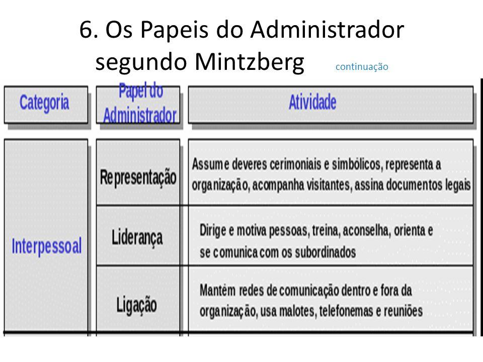6. Os Papeis do Administrador segundo Mintzberg continuação