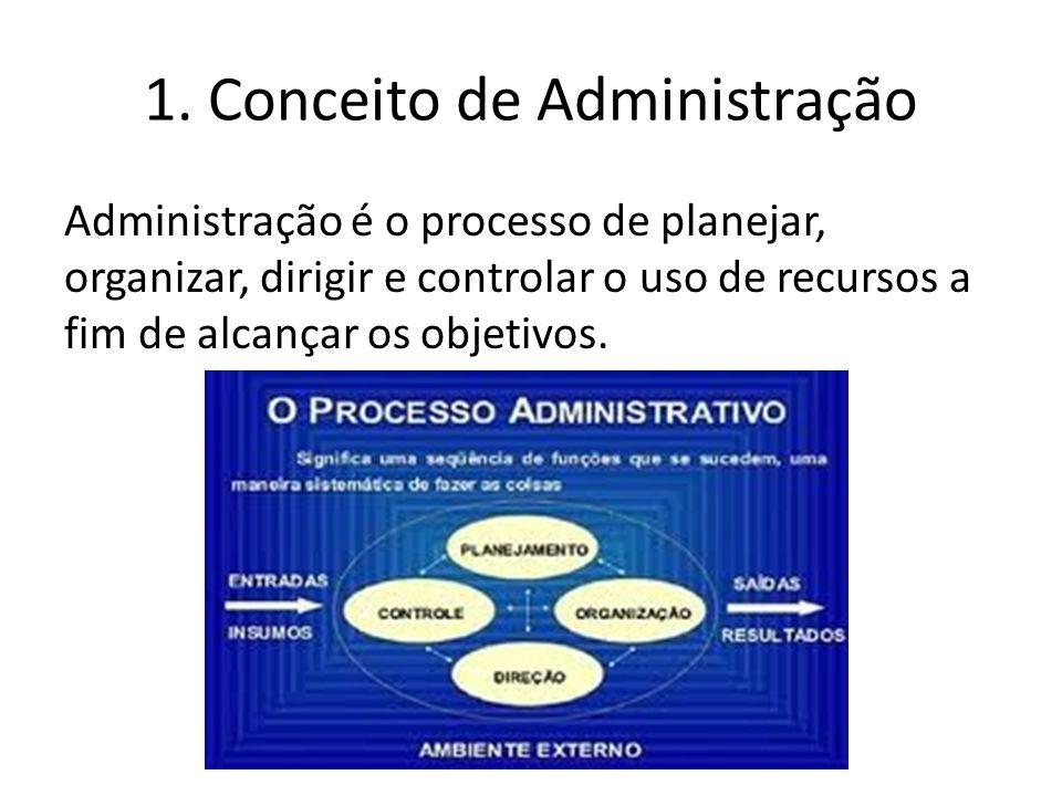 1. Conceito de Administração Administração é o processo de planejar, organizar, dirigir e controlar o uso de recursos a fim de alcançar os objetivos.