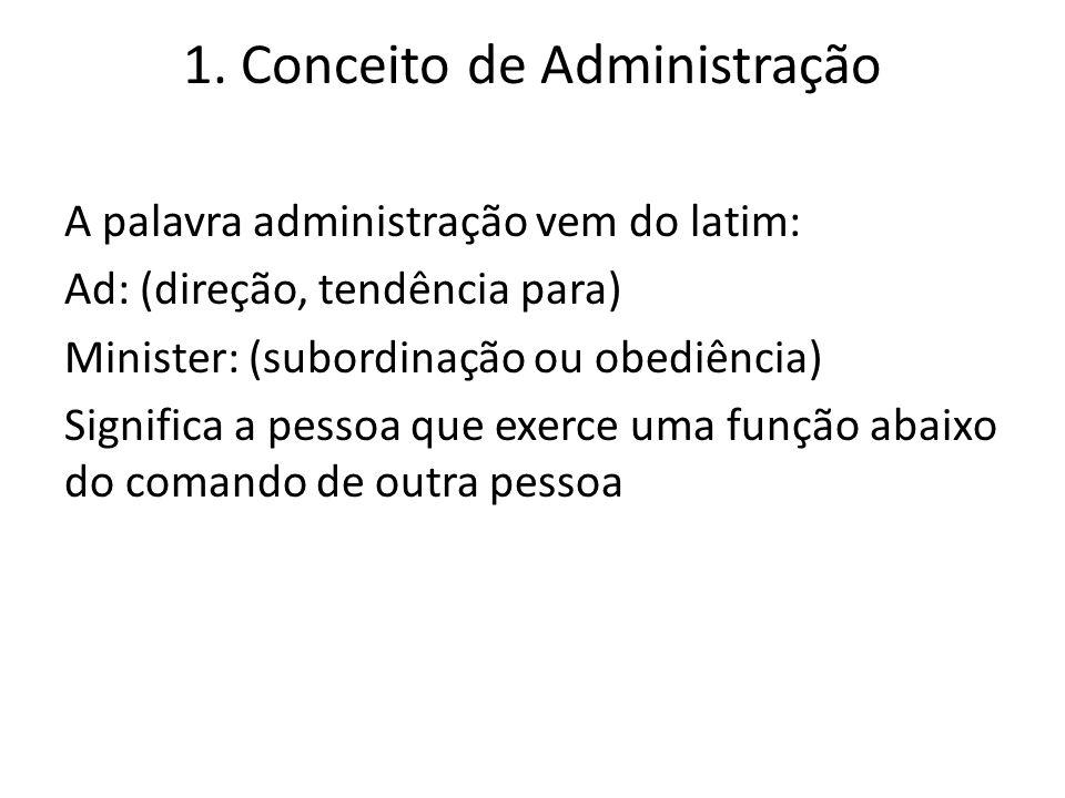 1. Conceito de Administração A palavra administração vem do latim: Ad: (direção, tendência para) Minister: (subordinação ou obediência) Significa a pe