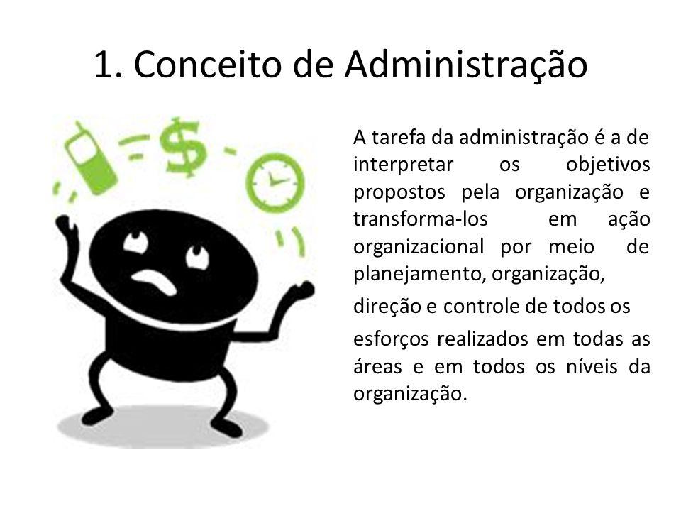 1. Conceito de Administração A tarefa da administração é a de interpretar os objetivos propostos pela organização e transforma-los em ação organizacio