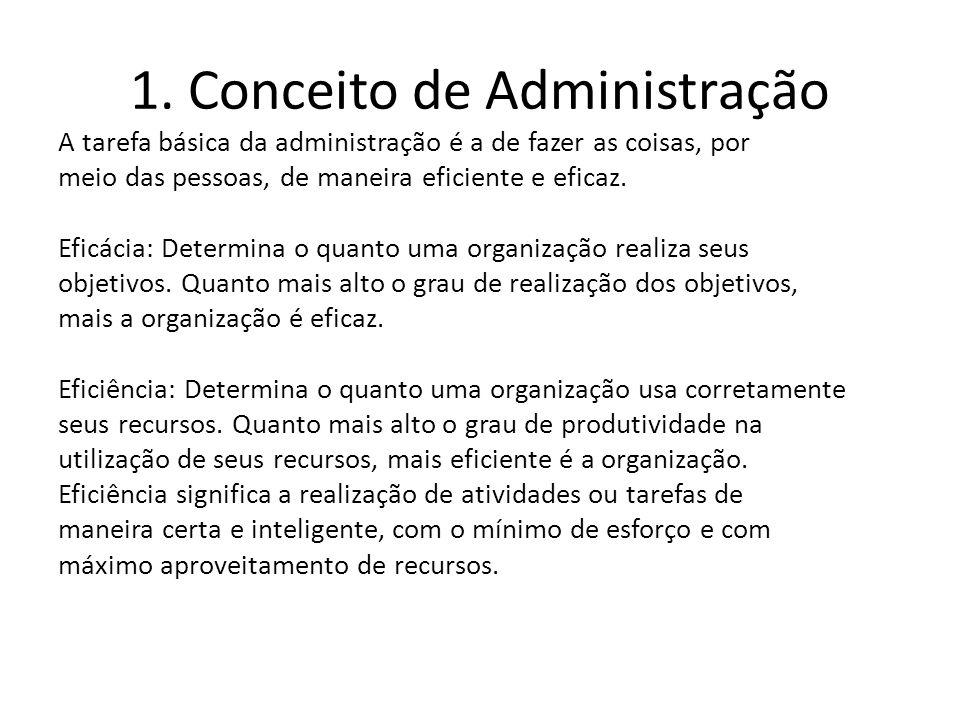 1. Conceito de Administração A tarefa básica da administração é a de fazer as coisas, por meio das pessoas, de maneira eficiente e eficaz. Eficácia: D