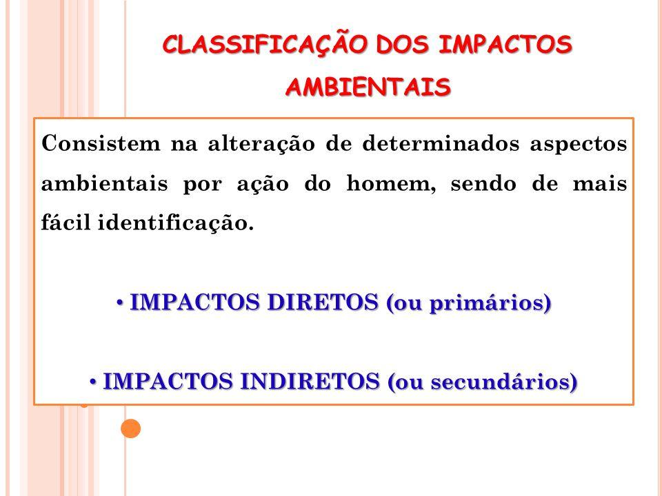 CLASSIFICAÇÃO DOS IMPACTOS AMBIENTAIS Consistem na alteração de determinados aspectos ambientais por ação do homem, sendo de mais fácil identificação.
