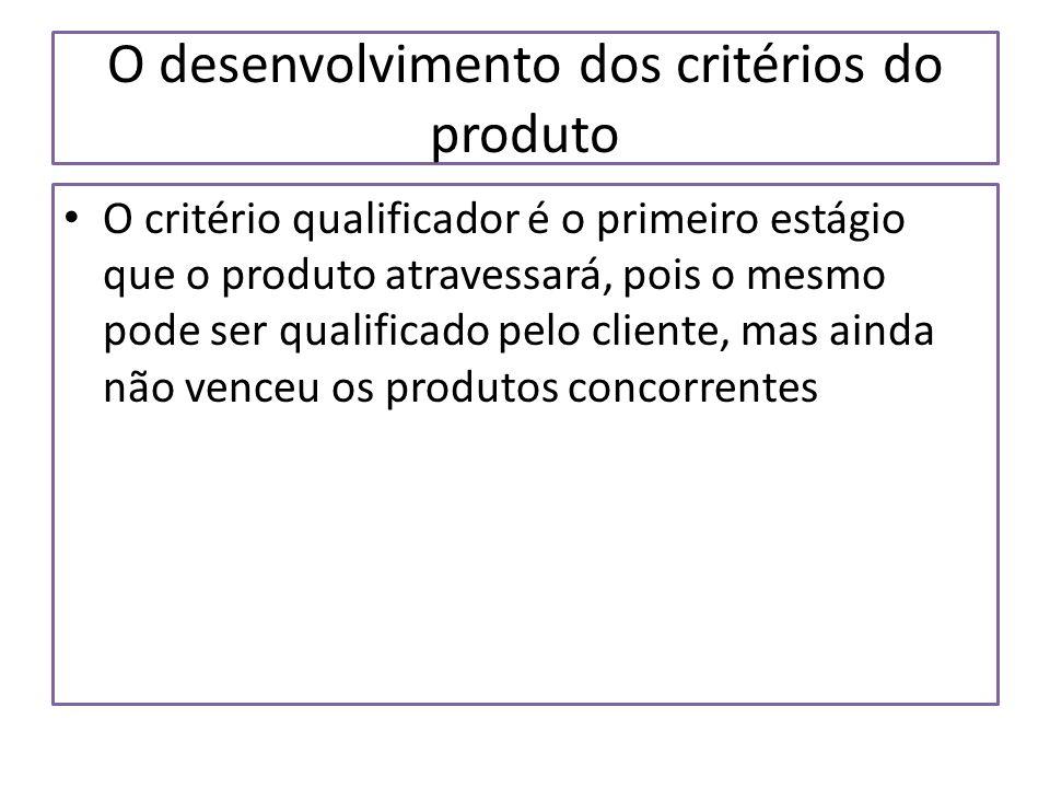 O desenvolvimento dos critérios do produto O critério qualificador é o primeiro estágio que o produto atravessará, pois o mesmo pode ser qualificado p