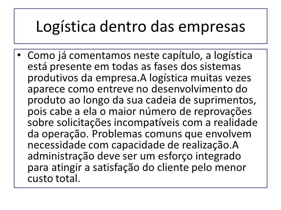 Logística dentro das empresas Como já comentamos neste capítulo, a logística está presente em todas as fases dos sistemas produtivos da empresa.A logí