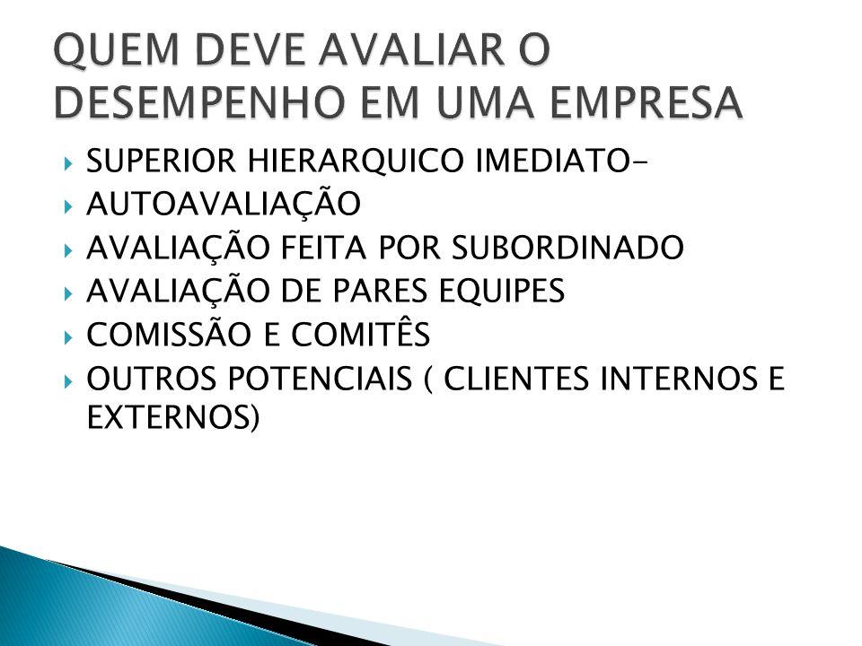 SUPERIOR HIERARQUICO IMEDIATO- AUTOAVALIAÇÃO AVALIAÇÃO FEITA POR SUBORDINADO AVALIAÇÃO DE PARES EQUIPES COMISSÃO E COMITÊS OUTROS POTENCIAIS ( CLIENTES INTERNOS E EXTERNOS)