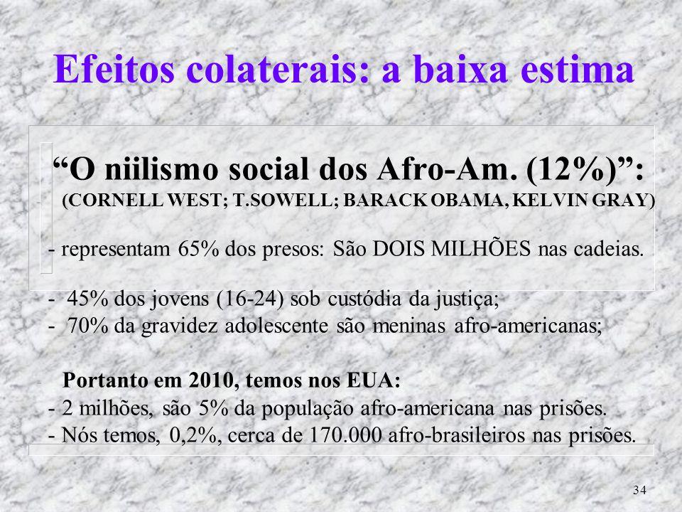 33 Deforma a ALMA, dizia KING: As leis de segregação, nos diz, LUTHER KING, na Carta da Prisão (1963): n... toda lei que eleva a personalidade humana