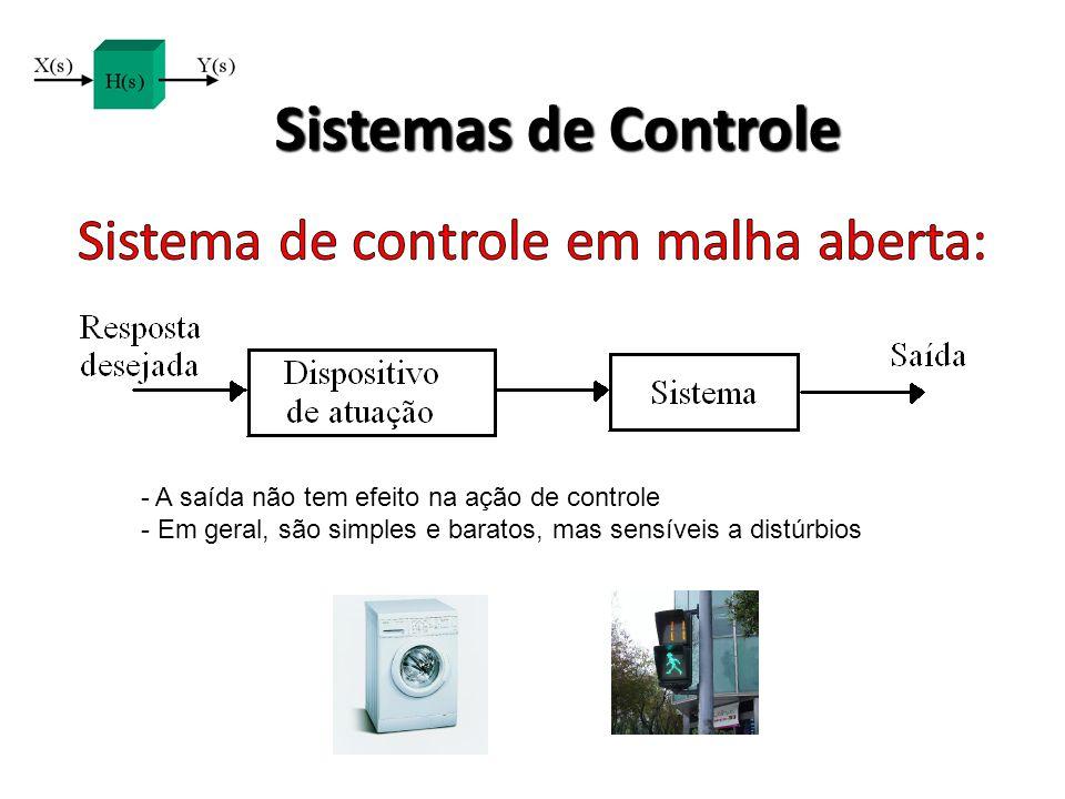 - A saída não tem efeito na ação de controle - Em geral, são simples e baratos, mas sensíveis a distúrbios