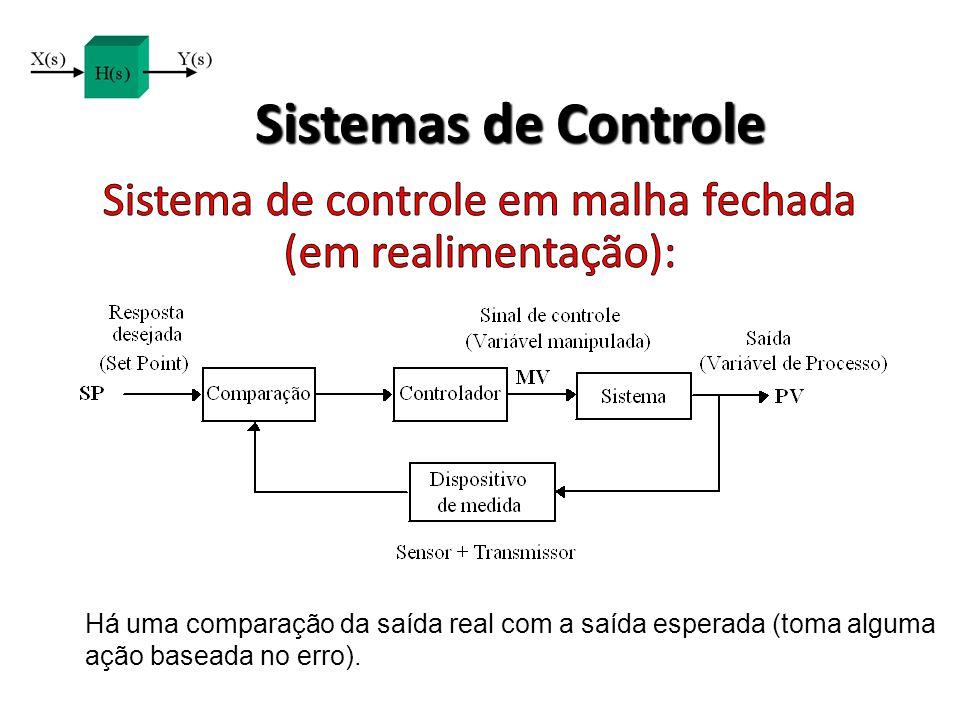 Sistemas de Controle Há uma comparação da saída real com a saída esperada (toma alguma ação baseada no erro).
