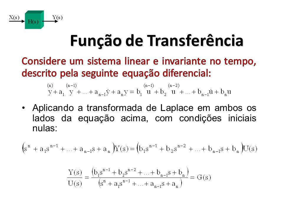 Função de Transferência Aplicando a transformada de Laplace em ambos os lados da equação acima, com condições iniciais nulas: