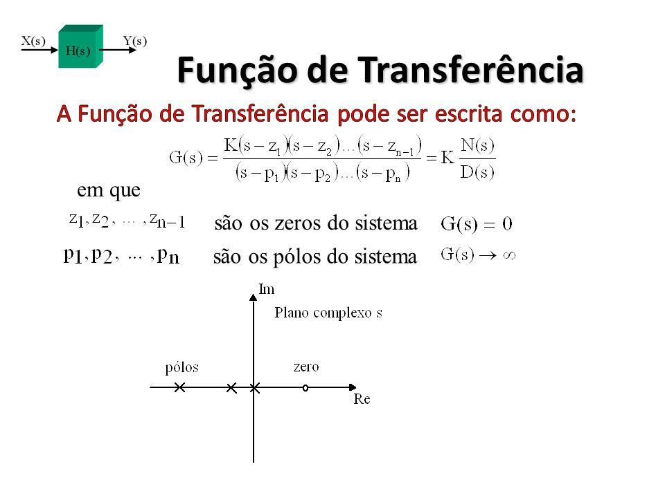 Função de Transferência em que são os zeros do sistema são os pólos do sistema
