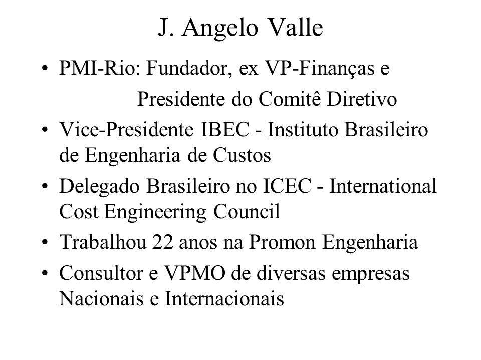 Desenvolvimento do Assunto PMO via internet 1995: sorteado pela Embratel para participar do grupo dos primeiros 250 Brasileiros que testaram a Internet comercial, no Brasil.