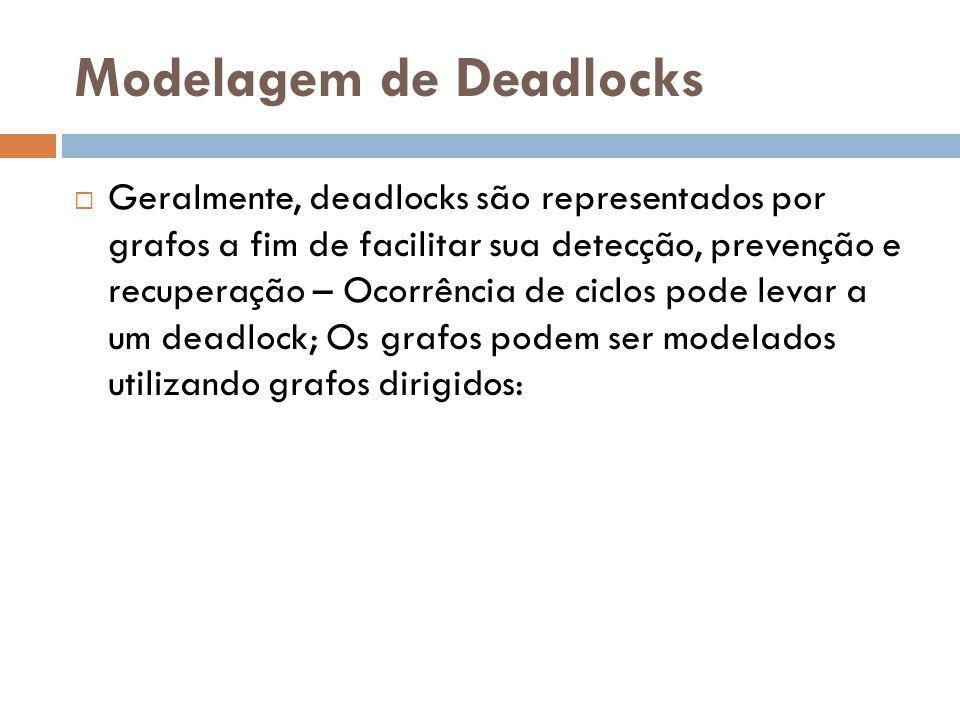Modelagem de Deadlocks Geralmente, deadlocks são representados por grafos a fim de facilitar sua detecção, prevenção e recuperação – Ocorrência de ciclos pode levar a um deadlock; Os grafos podem ser modelados utilizando grafos dirigidos: