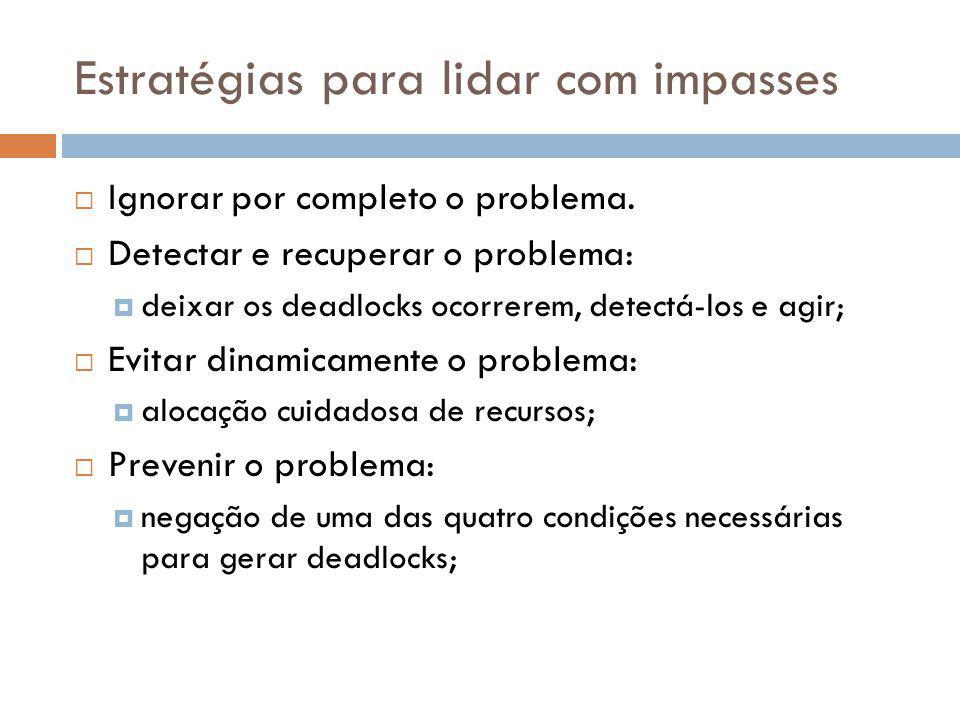 Estratégias para lidar com impasses Ignorar por completo o problema.