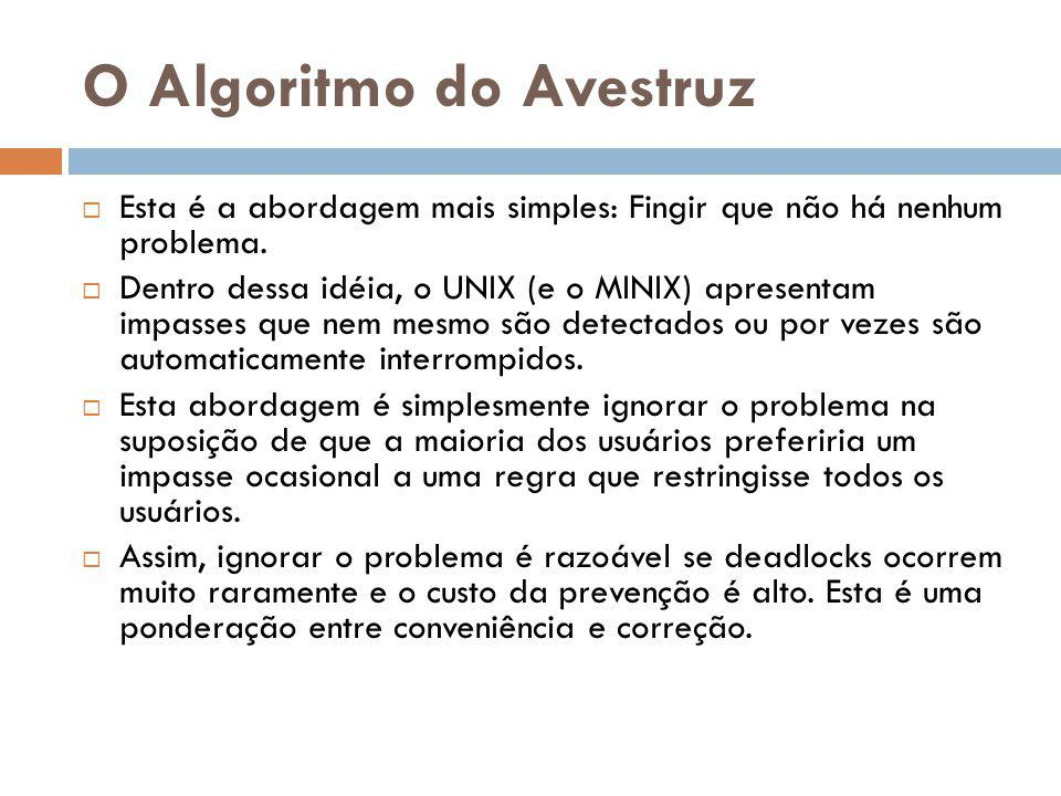 O Algoritmo do Avestruz Esta é a abordagem mais simples: Fingir que não há nenhum problema.