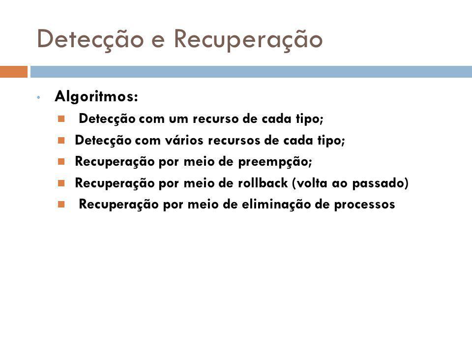 Detecção e Recuperação Algoritmos: Detecção com um recurso de cada tipo; Detecção com vários recursos de cada tipo; Recuperação por meio de preempção; Recuperação por meio de rollback (volta ao passado) Recuperação por meio de eliminação de processos