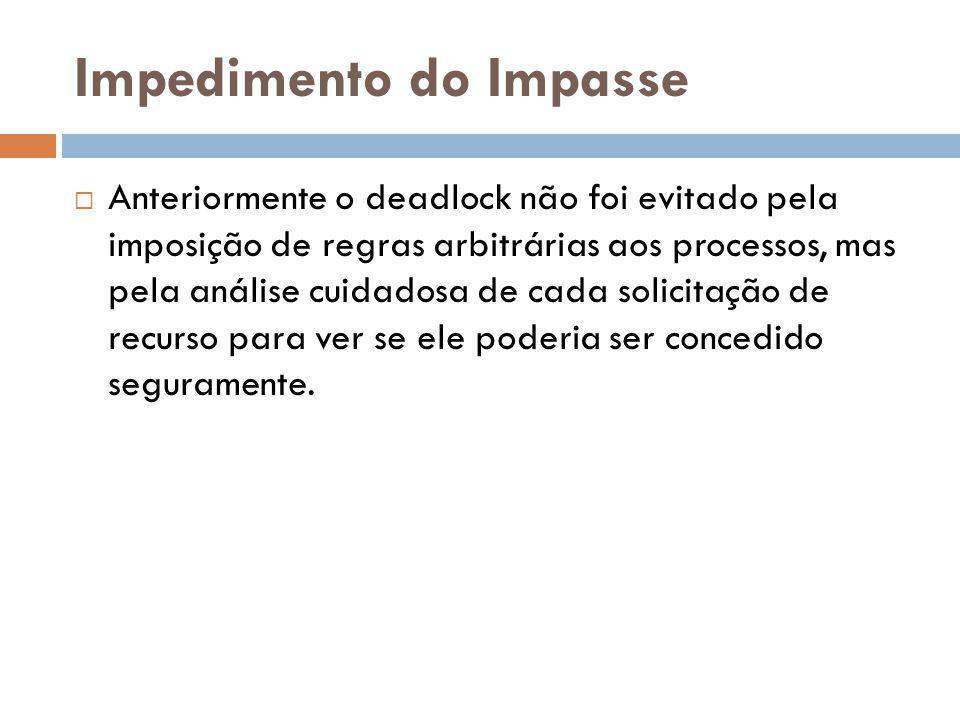 Impedimento do Impasse Anteriormente o deadlock não foi evitado pela imposição de regras arbitrárias aos processos, mas pela análise cuidadosa de cada solicitação de recurso para ver se ele poderia ser concedido seguramente.