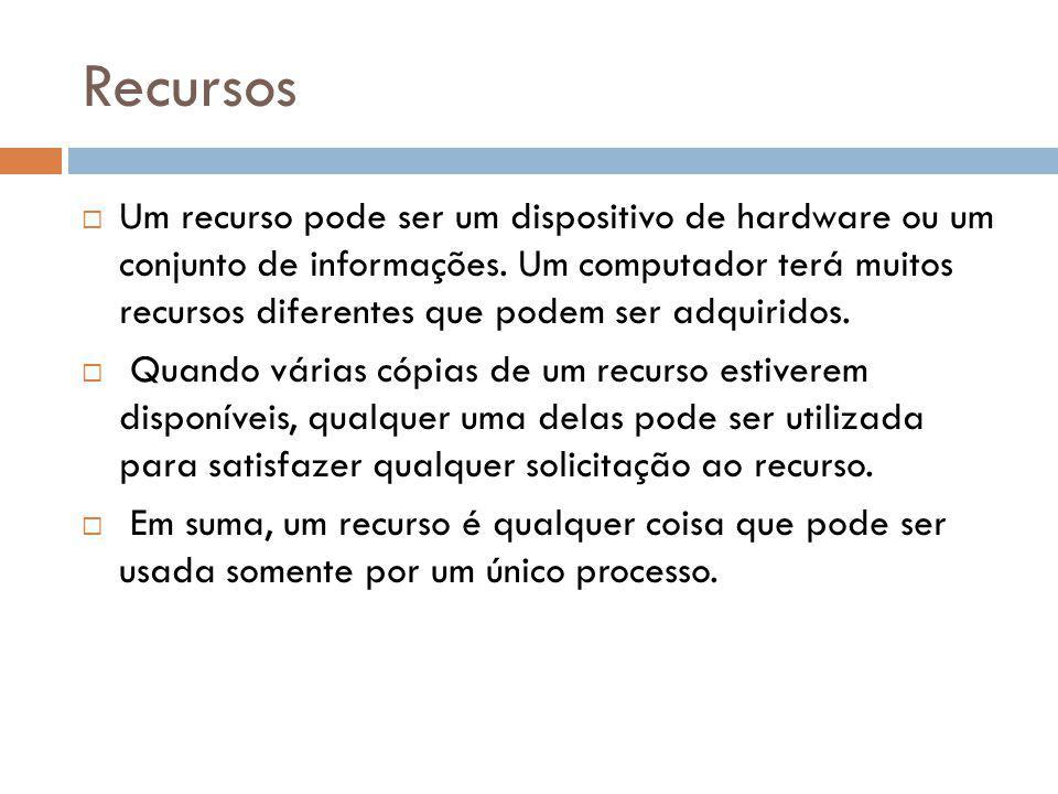 Recursos Um recurso pode ser um dispositivo de hardware ou um conjunto de informações.