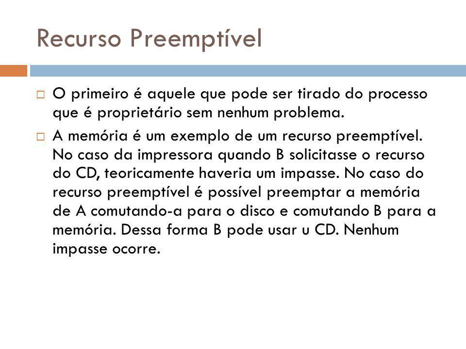 Recurso Preemptível O primeiro é aquele que pode ser tirado do processo que é proprietário sem nenhum problema.
