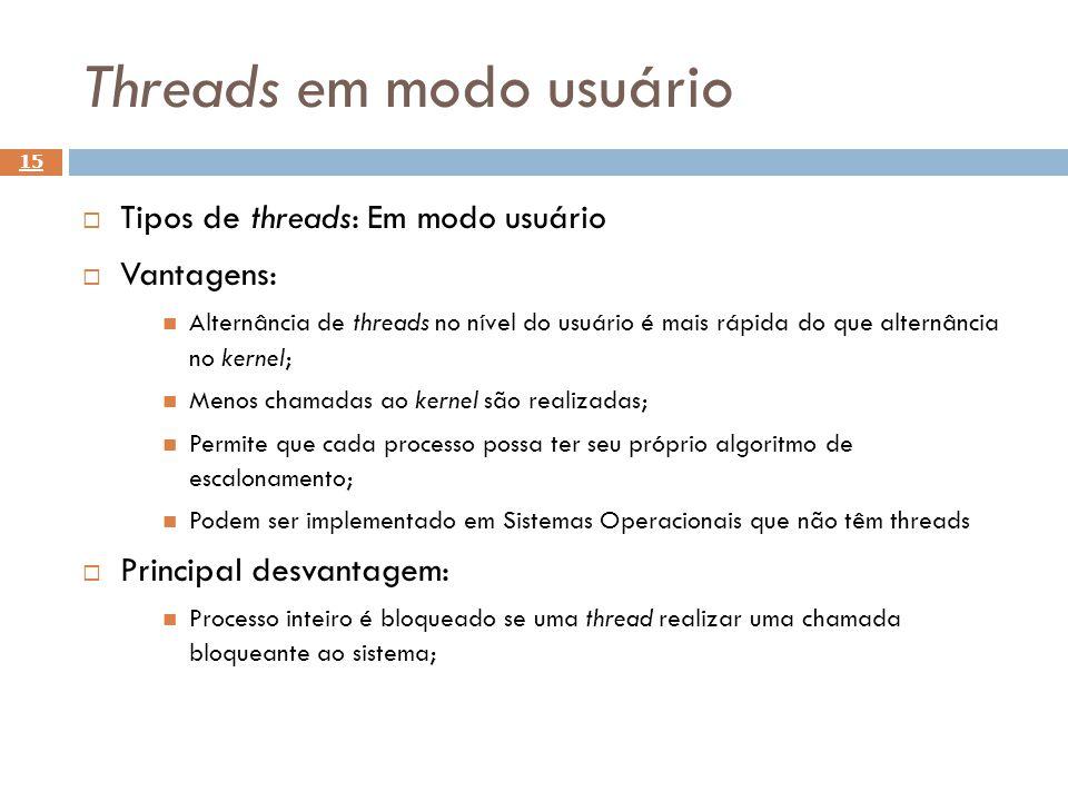 Threads em modo usuário 15 Tipos de threads: Em modo usuário Vantagens: Alternância de threads no nível do usuário é mais rápida do que alternância no