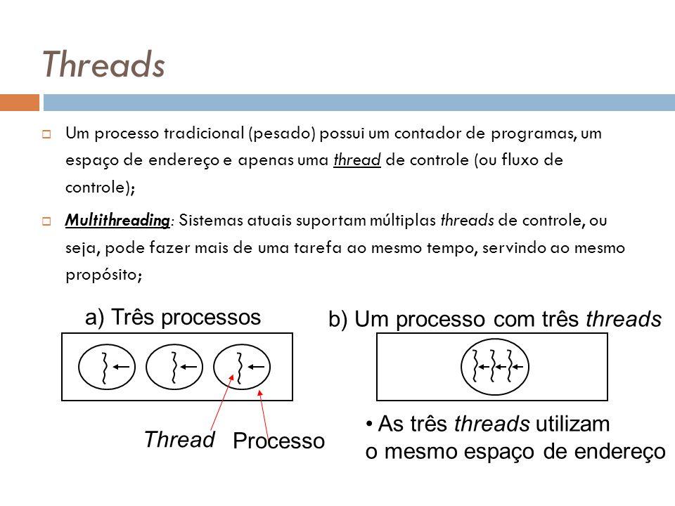Threads Modelos Multithreading Muitos-para-muitos: (Solaris até versão 8, HP-UX, Tru64 Unix, IRIX) Mapeia para múltiplos threads de usuário um número menor ou igual de threads de kernel; Permite múltiplas threads em paralelo; 24 Threads em modo usuário Thread em modo kernel