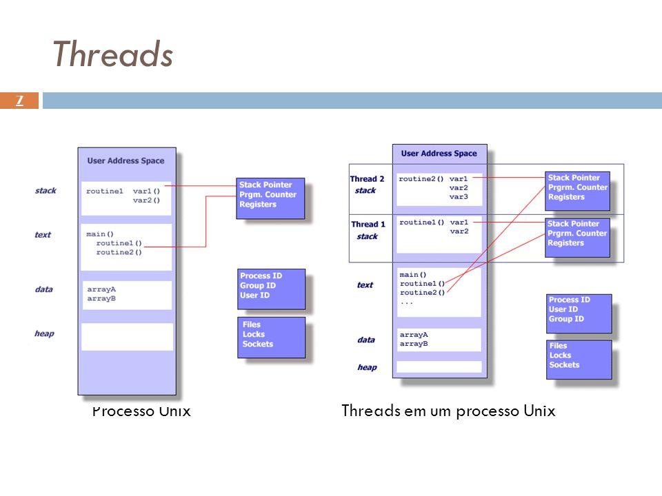 Threads 8 Como cada thread pode ter acesso a qualquer endereço de memória dentro do espaço de endereçamento do processo, uma thread pode ler, escrever ou apagar a pilha de outra thread; Não existe proteção pois: É impossível Não é necessário pois, diferente dos processos que podem pertencer a diferentes usuários, as threads são sempre de um mesmo usuário