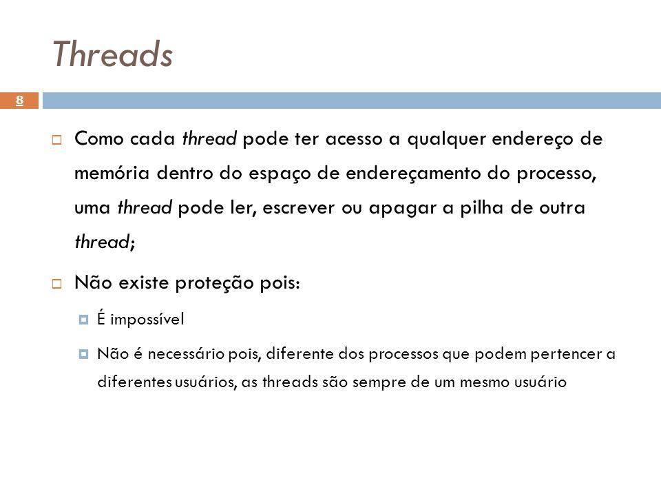 Threads 8 Como cada thread pode ter acesso a qualquer endereço de memória dentro do espaço de endereçamento do processo, uma thread pode ler, escrever