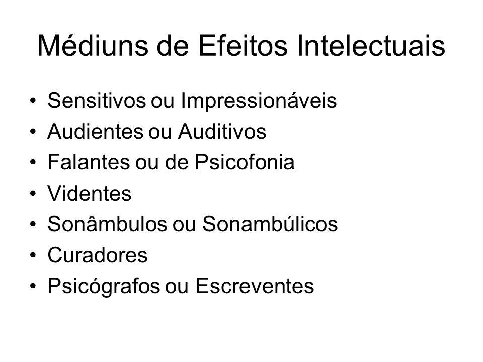 Médiuns de Efeitos Intelectuais Sensitivos ou Impressionáveis Audientes ou Auditivos Falantes ou de Psicofonia Videntes Sonâmbulos ou Sonambúlicos Cur
