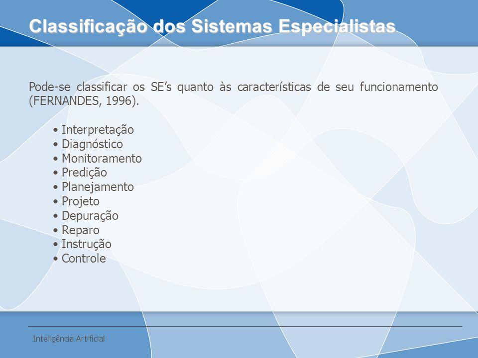 Pode-se classificar os SEs quanto às características de seu funcionamento (FERNANDES, 1996). Interpretação Diagnóstico Monitoramento Predição Planejam