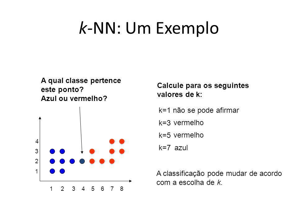 k-NN: Um Exemplo 1 2 3 4 5 6 7 8 1 2 3 4 A qual classe pertence este ponto? Azul ou vermelho? não se pode afirmar vermelho azulk=7 k=5 k=1 k=3 Calcule