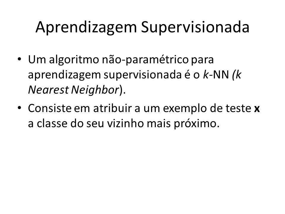 k-NN Significado de k: – Classificar x atribuindo a ele o rótulo representado mais frequentemente dentre as k amostras mais próximas.