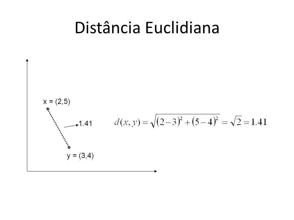 Distância Euclidiana