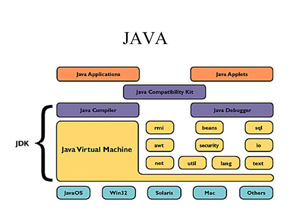 Características da Linguagem Variáveis, métodos e código estáticos Orientado a objetos Classes, métodos e variáveis final Classes abstratas e interfaces Controle de acesso Classes internas e wrappers (envelopes)