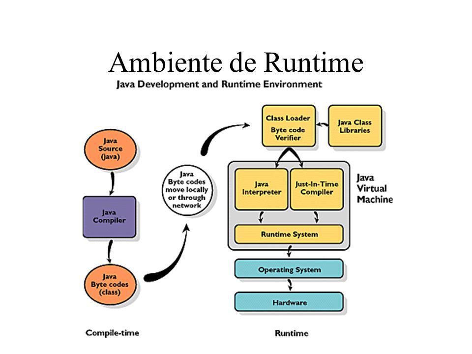 Ambiente de Runtime